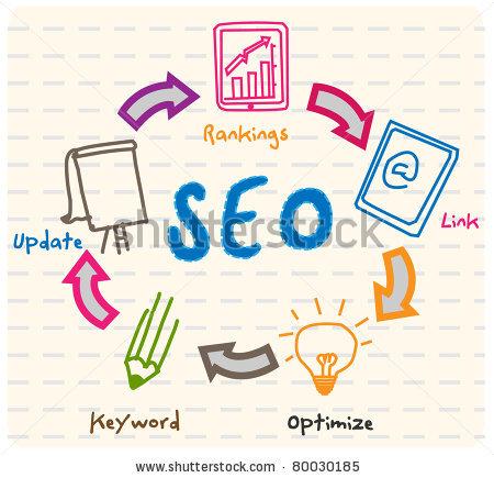 stock-vector-search-engine-optimization-vector-80030185