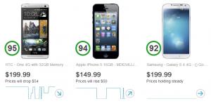 Decide comparando varios smartphones