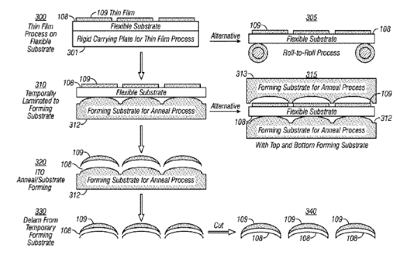 apple-curved-touch-panel-patent