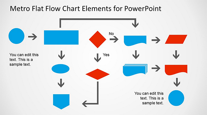 Diagrama De Flujo En PowerPoint