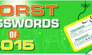 worst password 2015
