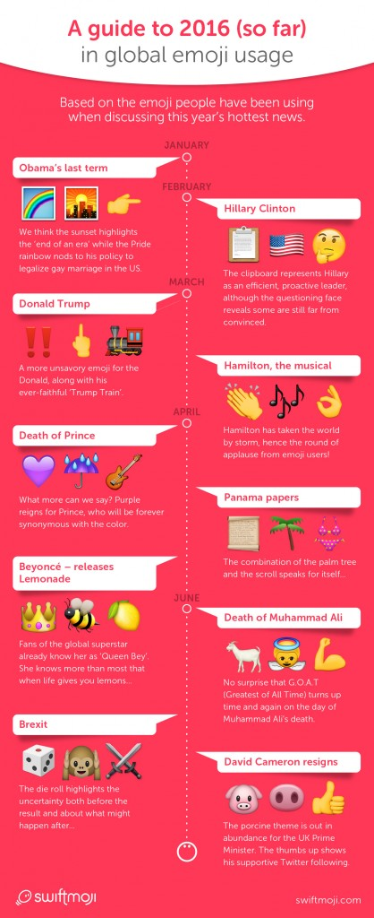 Mid-Year-in-Review_emoji-infographic-