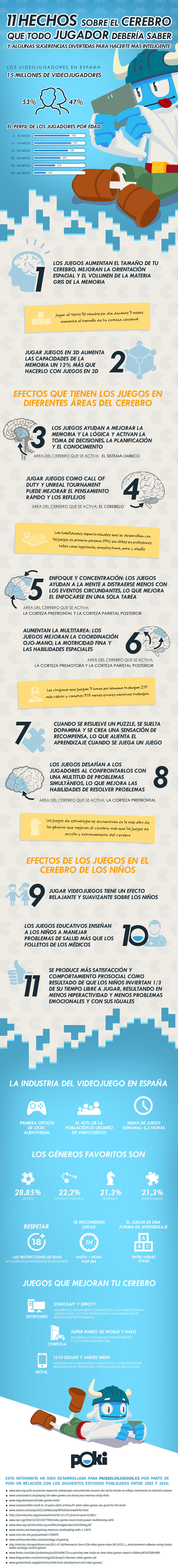 beneficios videojuegos infographic_espanol