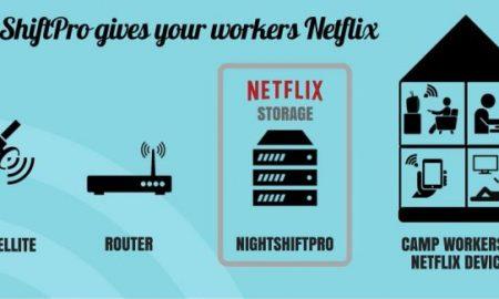 aterlo-networks-nightshiftpro